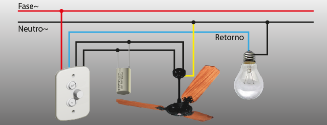 Resultado De Imagem Para Como Instalar Ventilador De Teto Teto Polia