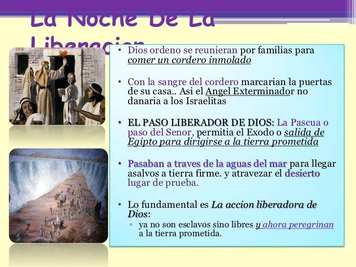 Triduo Pascual Historia