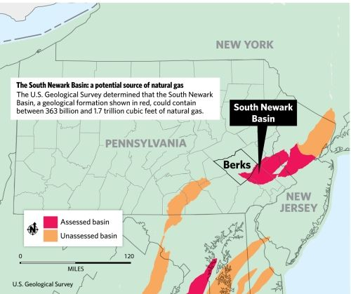Berks County Pa Contains Recoverable Shale Gas From The South Newark Shale Basin But It S Off Limits Until 2018 Berks County Newark Shale Gas