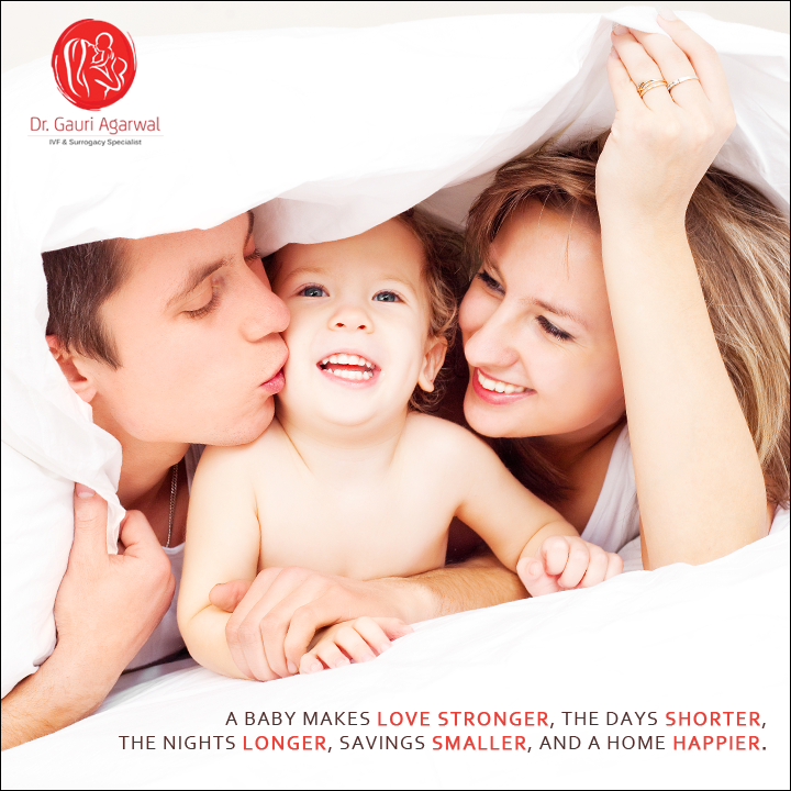 Surrogacy Centre in Delhi Clinic Centre of Dr Gauri