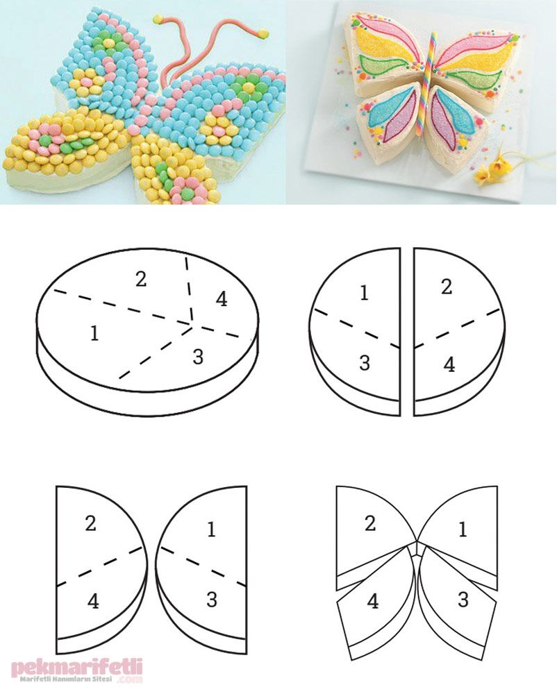 Kelebek Pasta Videosu