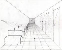 Resultado De Imagen Para Perspectiva Oblicua Con Dos Puntos De Fuga Edificio Punto De Fuga Boceto De Paisaje Perspectiva