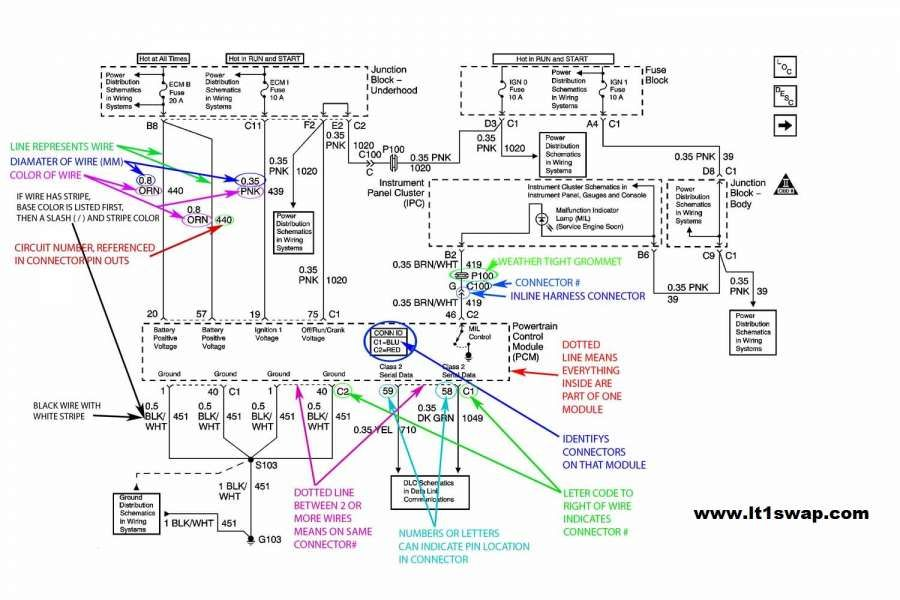 18 Ecm Pin Diagram For 1998 Chevy Truck Truck Diagram Wiringg Net Ls Engine Engine Swap Ls1 Engine