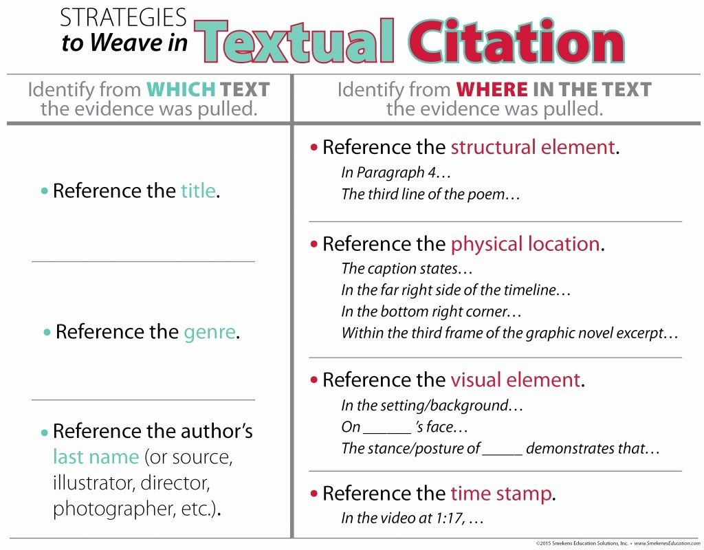 50 Citing Textual Evidence Worksheet In