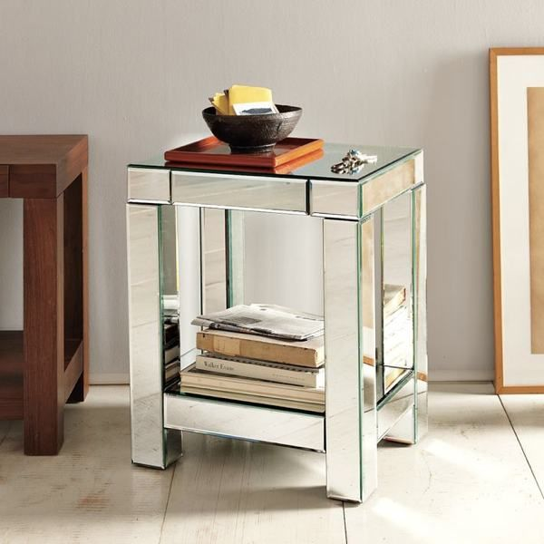 Captivating Latest Posts Under: Bedroom End Tables