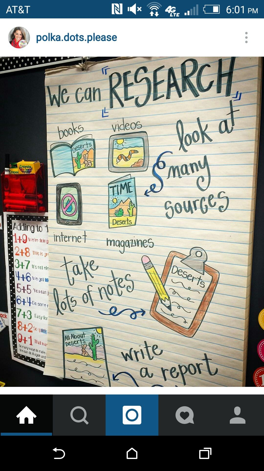 Pin By Mollie Griffith Malone On Anchor Charts