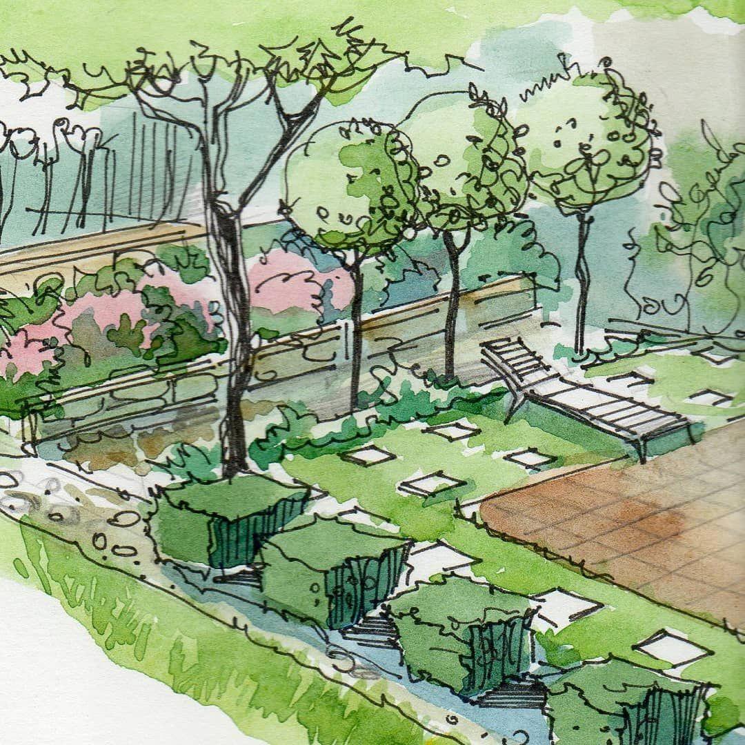 Landscape Garden Design Plans Pictures