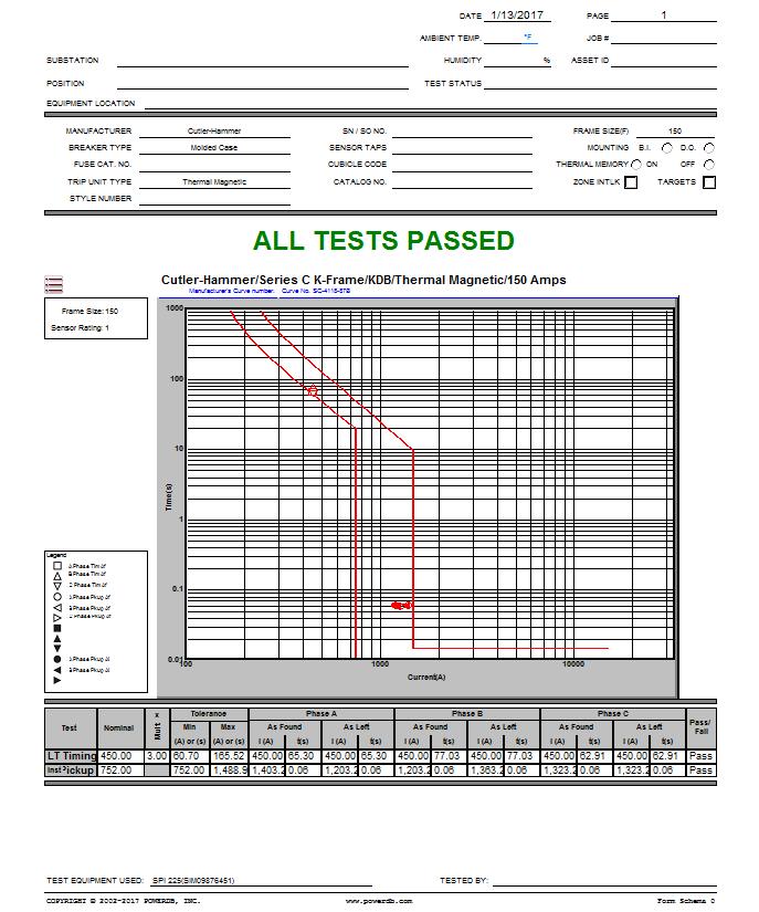 Megger Test Report Template 1 Templates Example Templates Example Report Template Templates Professional Templates