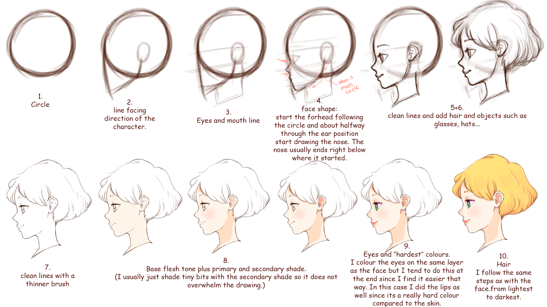 Image Result For Side Head Shape Types Head Shapes Image Face