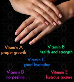 These Vitamins are the Key to Strong and Healthy Fingernails in 2019 ...