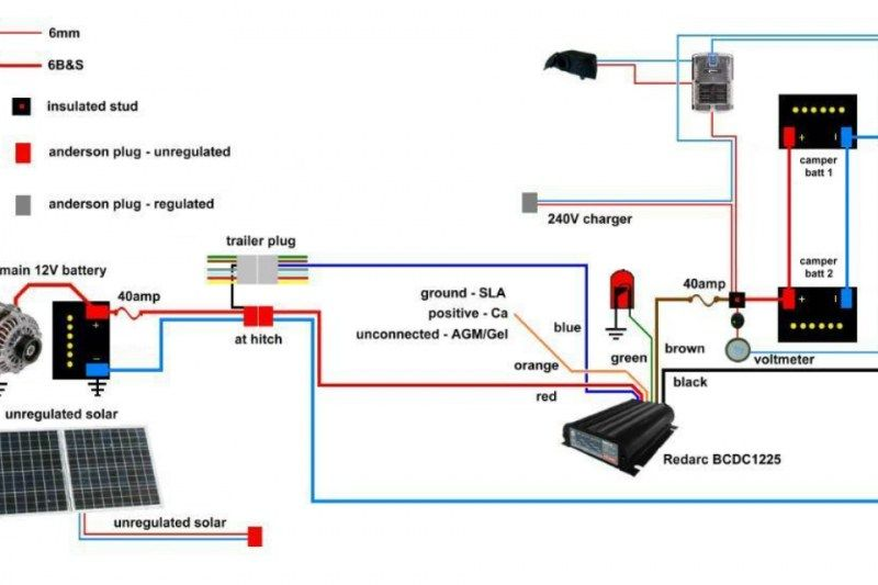 image result for 12v camper trailer wiring diagram