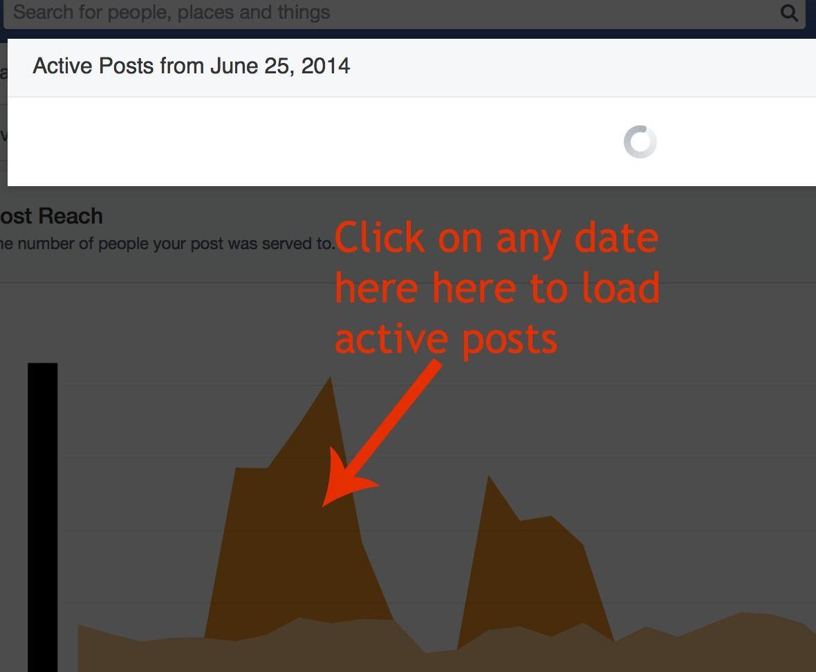 5 hidden gems you can find on Facebook Insights | Facebook
