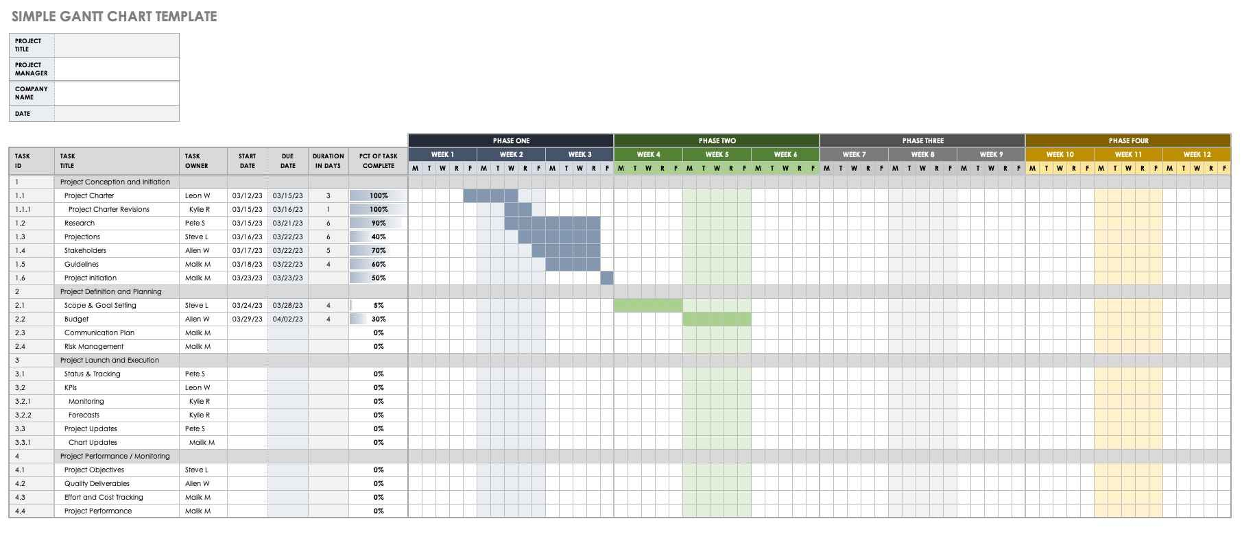 Gantt Chart Excell Template Gantt Chart Templates Gantt Chart Excel Templates
