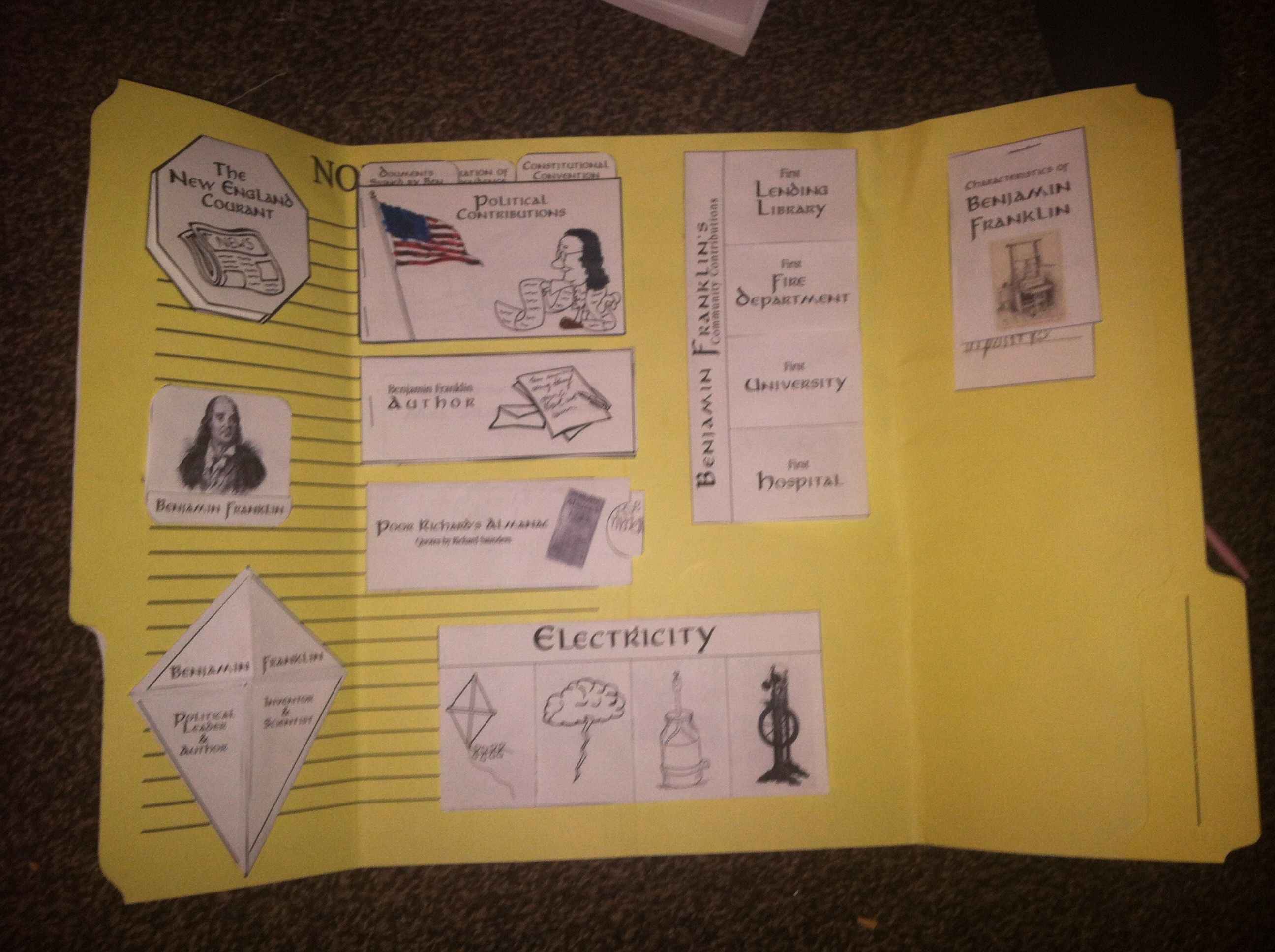 Benjamin Franklin Lapbook We Started Studying About