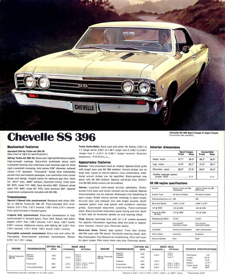67 Chevelle SS 396
