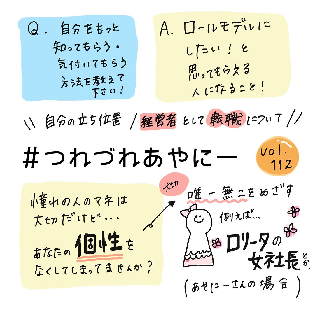 Pin By Graphic Reporters On グラレポ道場 Peanuts Comics
