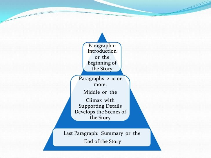 Tips for writing a personal essay    wwwslidesharenet - personal essay