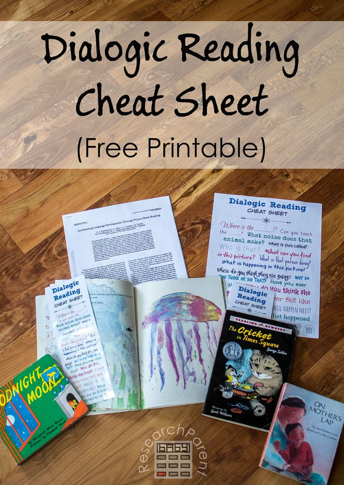 research methods cheat sheet
