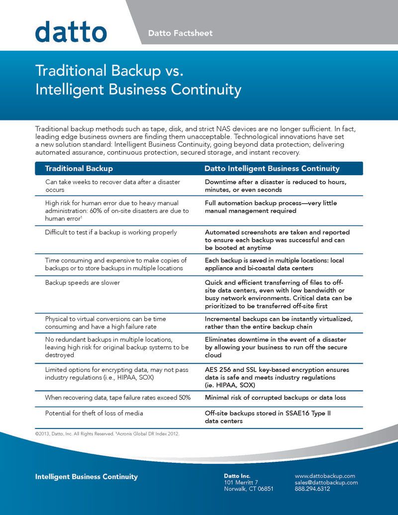 What's The Difference Between Traditional Backup and