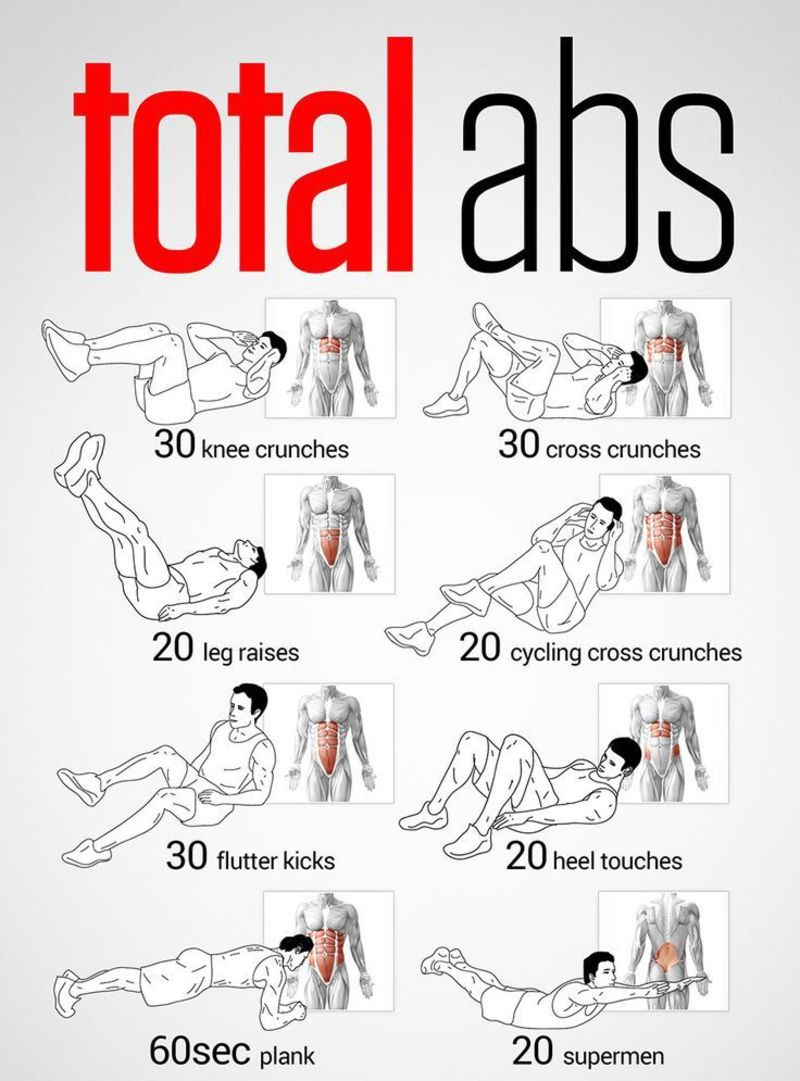 Flat stomach workout for men