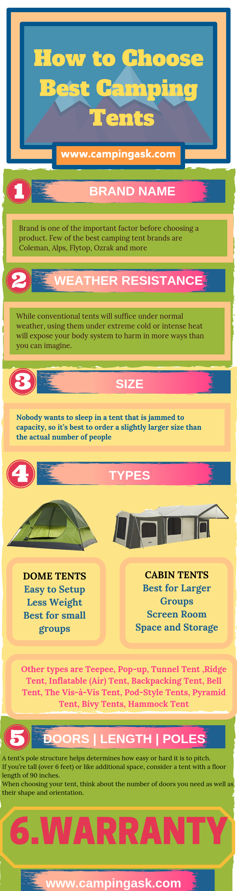 How to Choose Best Camping Tent 2019 | Best tents for