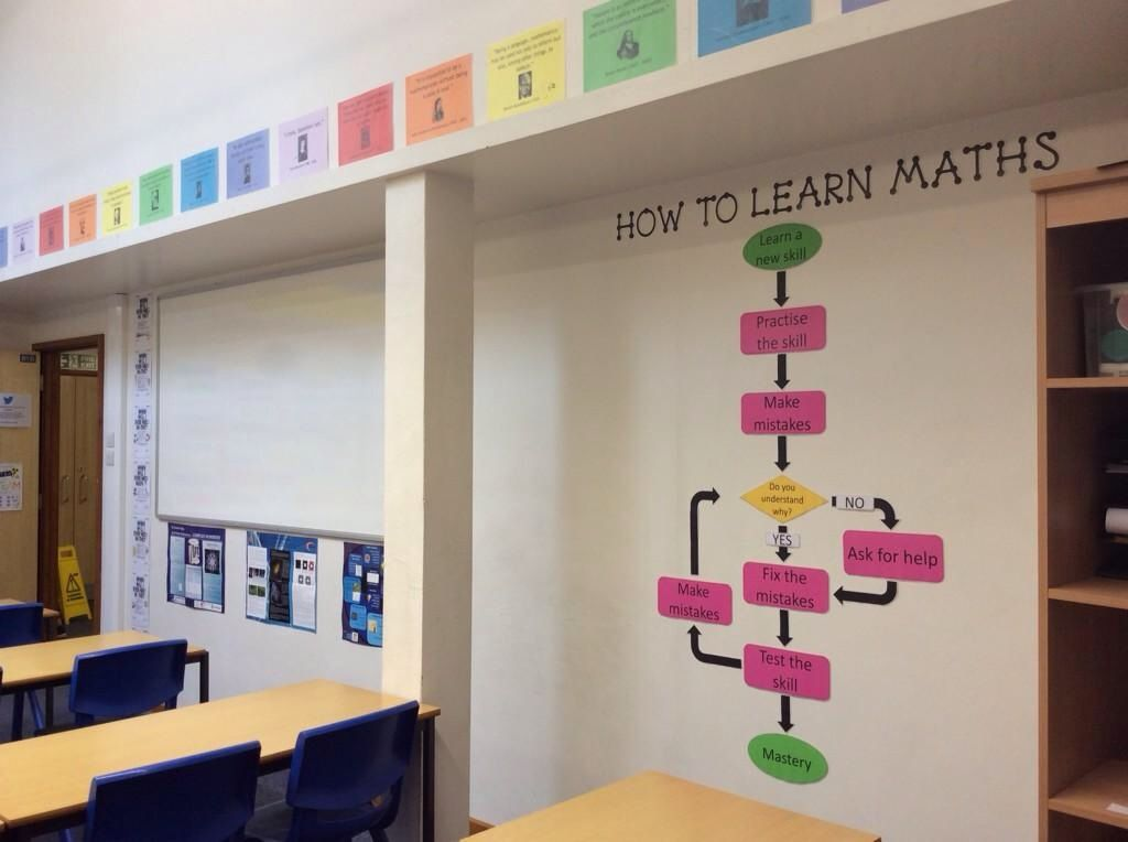 25+ best ideas about Maths classroom displays on Pinterest ...