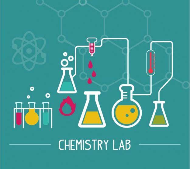 labodeur bar mitswa jonah Pinterest Chemistry, Stem activities