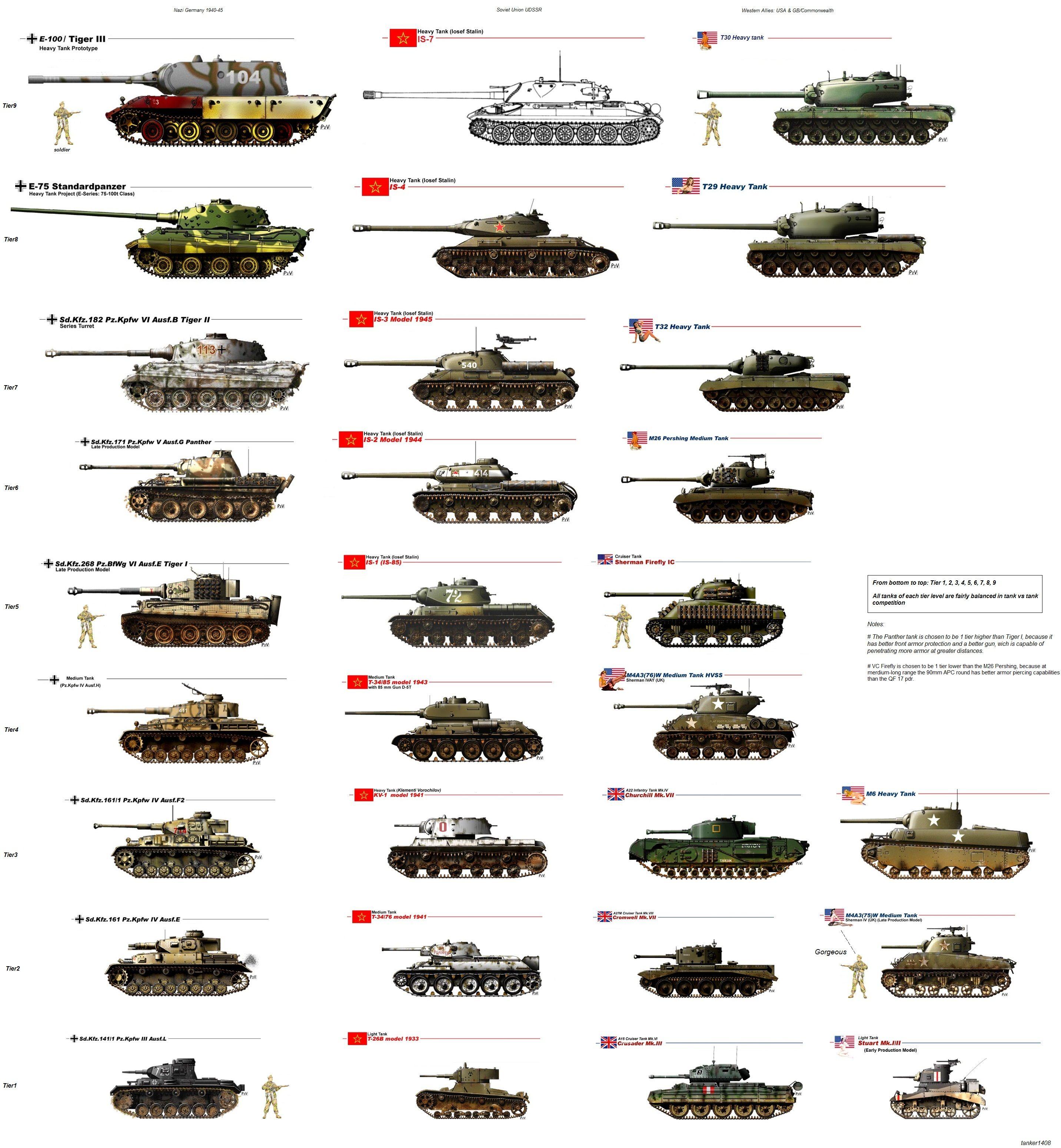 tank photo ww2 wwii pinterest joyeuses f tes militaires et v hicules militaires. Black Bedroom Furniture Sets. Home Design Ideas