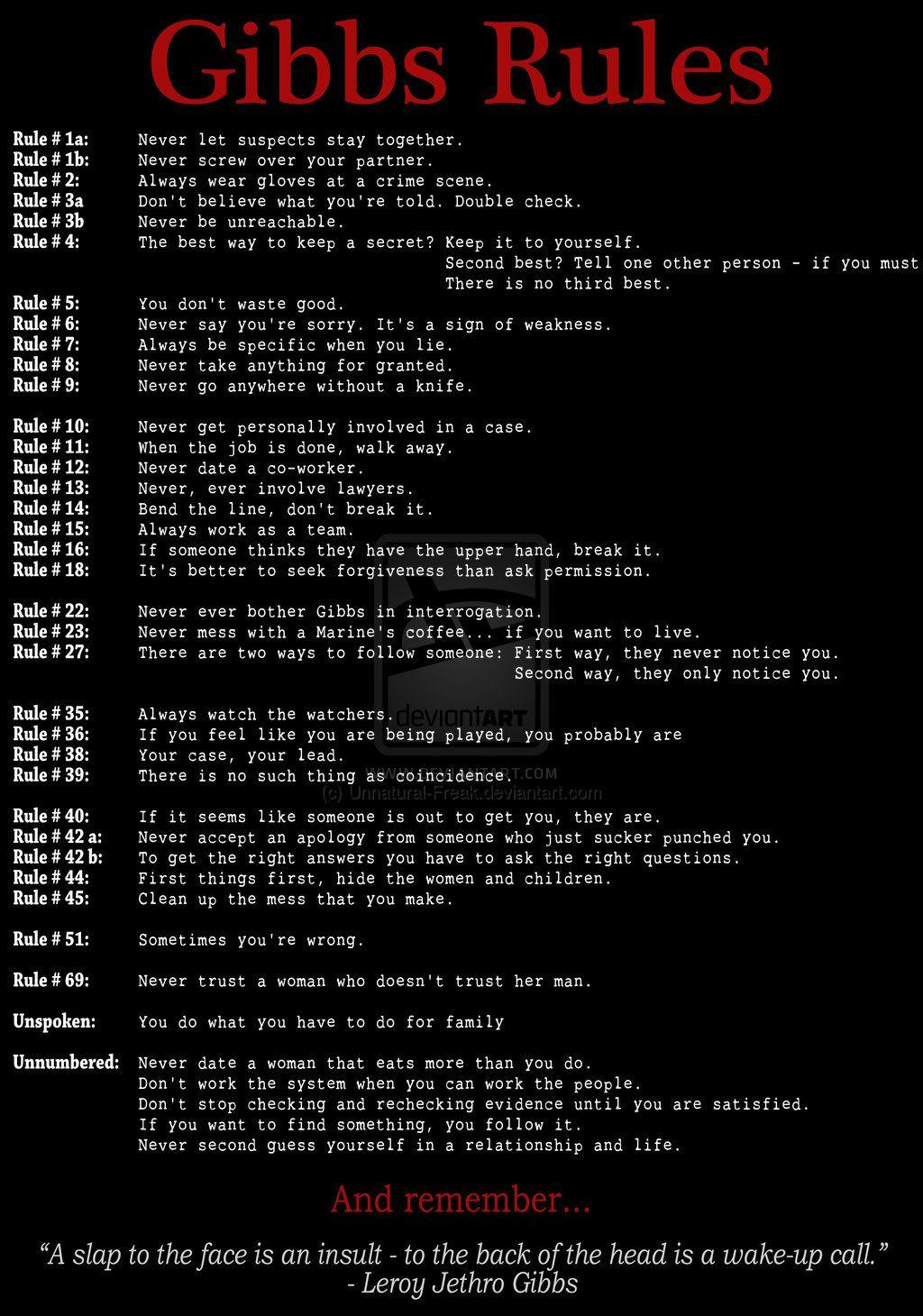 Superb image for ncis gibbs rules printable list