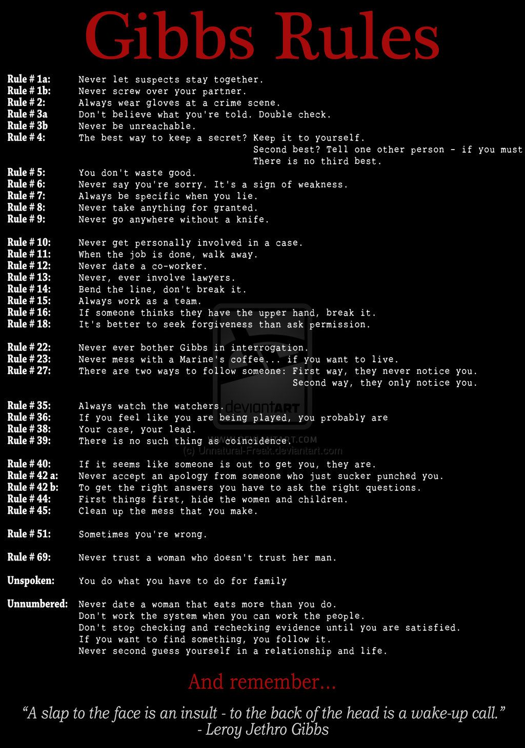 Légend image with regard to ncis gibbs rules printable list
