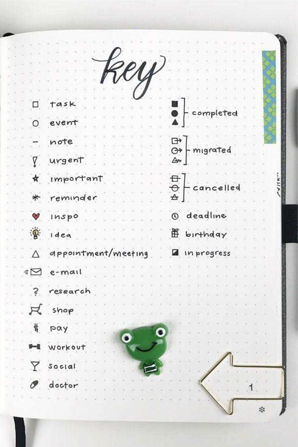 Bullet Journal Key Setup With Adorable Inspiration Ideas