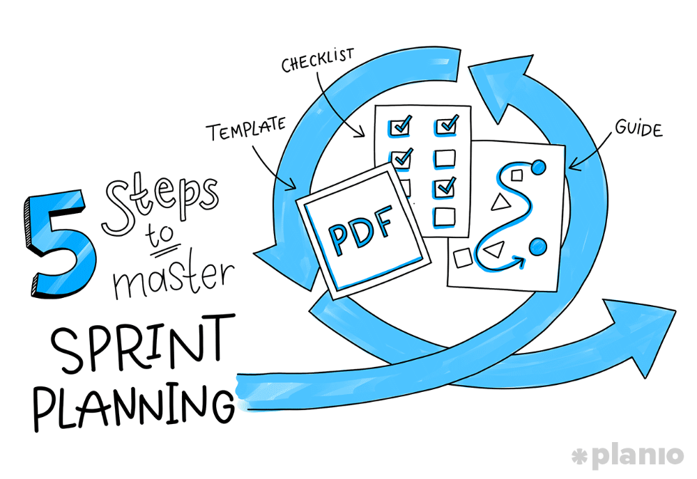 5 Steps to Master Sprint Planning Template, Checklist and