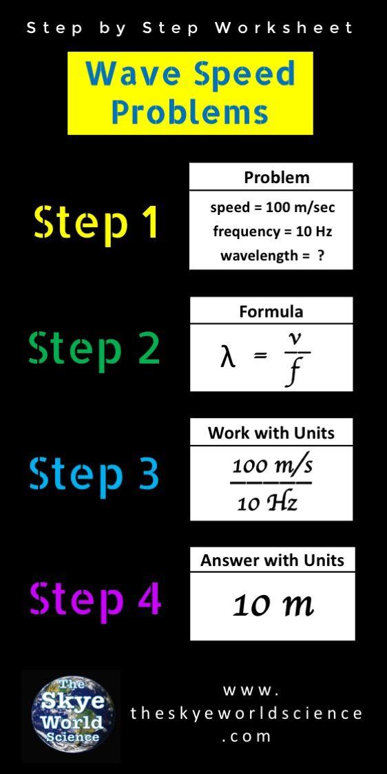 Wave Speed Problems Worksheet | Word problems, Problem ...