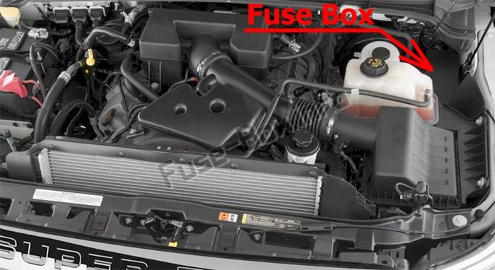 Fuse Box Diagram Ford F-250/F-350/F-450/F-550 (2008-2012 ...