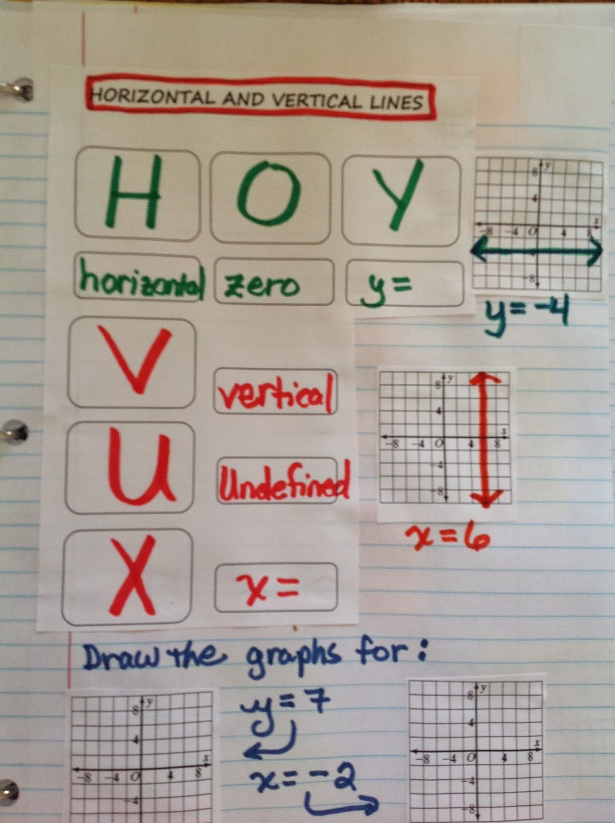 Equation Freak Graphing Horizontal And Vertical Lines Hoy And Vux