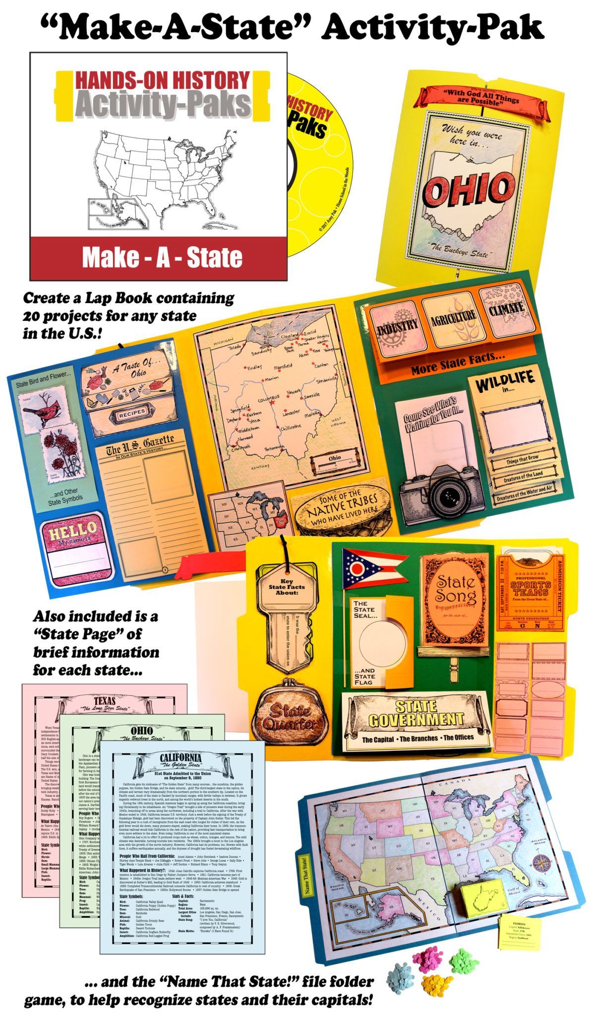 Learn About The 50 States In A Fun Hands On Way With