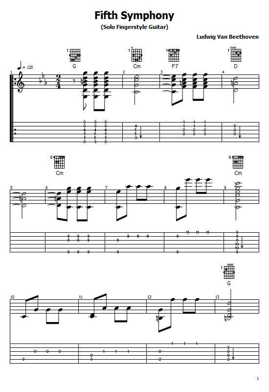 5th Symphony Tabs Beethoven How To Play Fifth Symphony