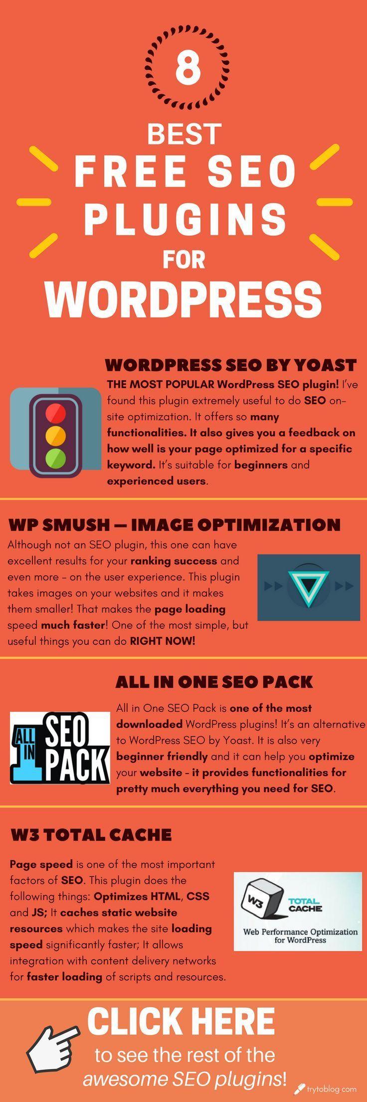 Know Your Audience When Marketing Online Wordpress Tricks Seo