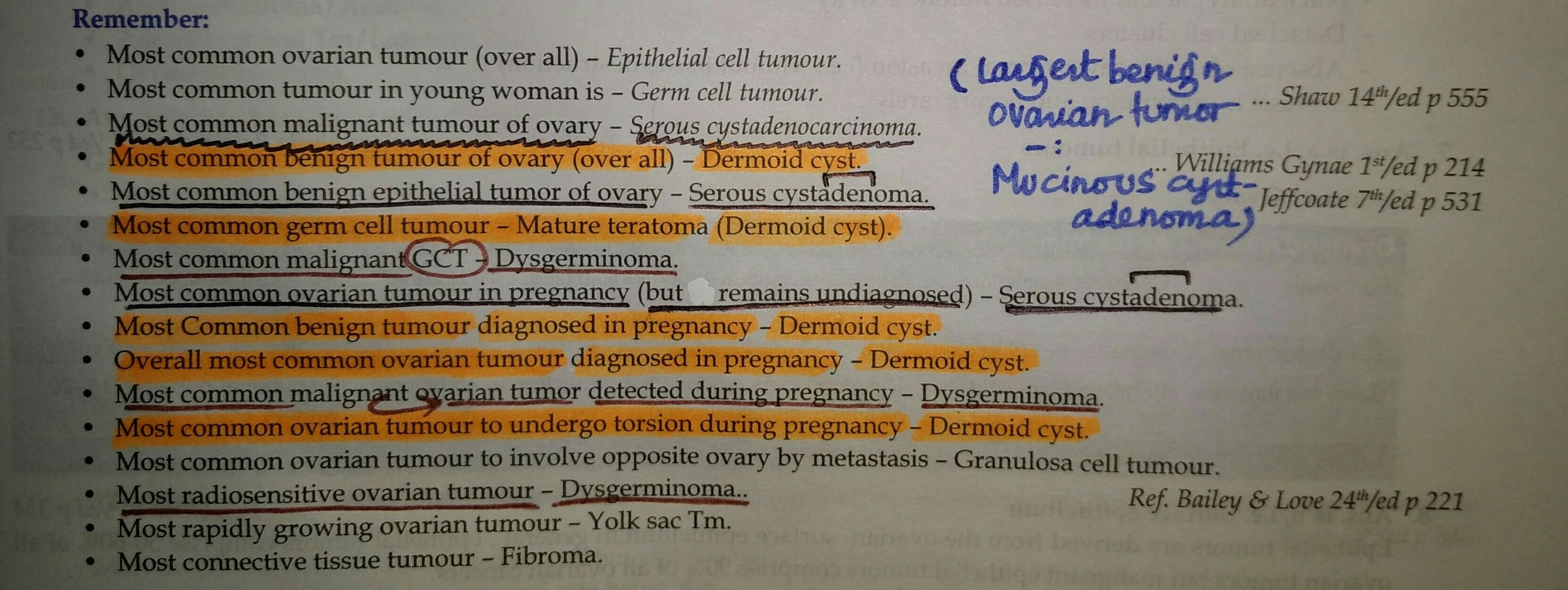 Ovarian Tumors 02 Ovary Note Most Common Tumor In Young Female 20 Yr Age Group Germ Cell Tumor Ovarian Tumor Ovarian Dermoid Cyst