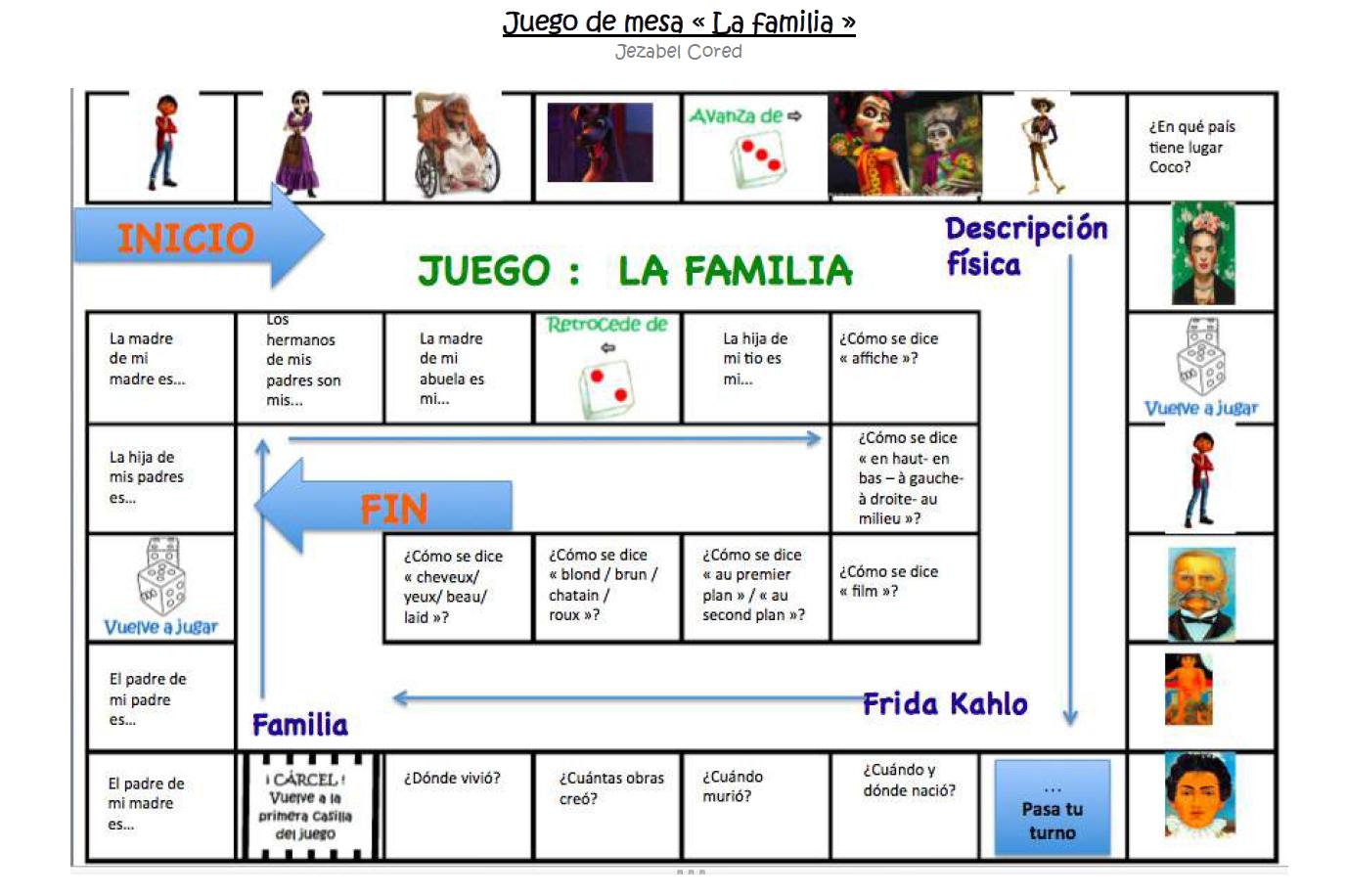 Resultat De Recherche D Images Pour Arbre Genealogique De