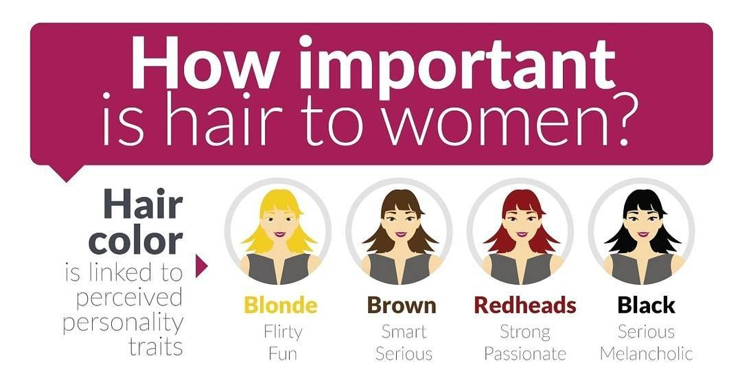 Hair Color Stereotypes Hair Color Is Linked To Particular