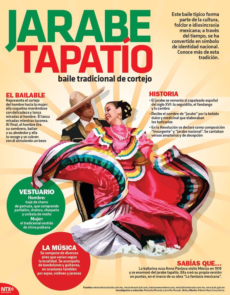 fba21afbc SabíasQué el Jarabe Tapatío es el baile tradicional del cortejo ...