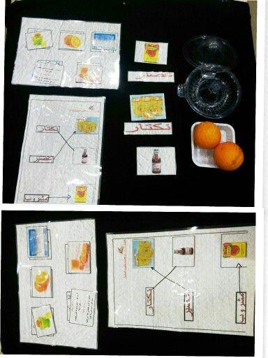 حلقه تحضير عصير البرتقال استخدمت المعلمه البطاقات المكتوبه بطاقات المصوره في الحلقه اثناء الشرح ثم انتقلت المعلمه الئ ج Kids Stuff To Buy Monopoly Deal