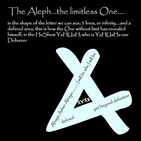 """1st letter The Aleph - the limitless One.... outlining """"the door"""""""