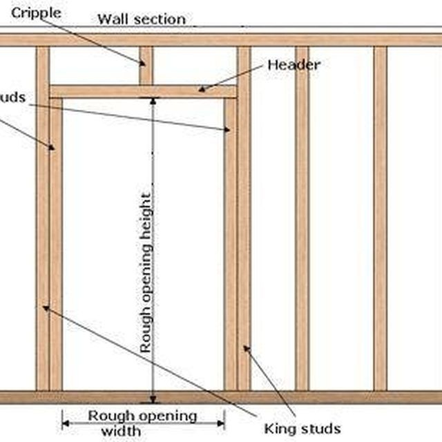 How To Frame A New Interior Wall Door Frame Diy Pinterest