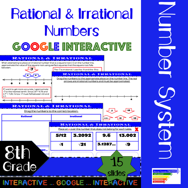 Rational & Irrational Numbers using Google Slides