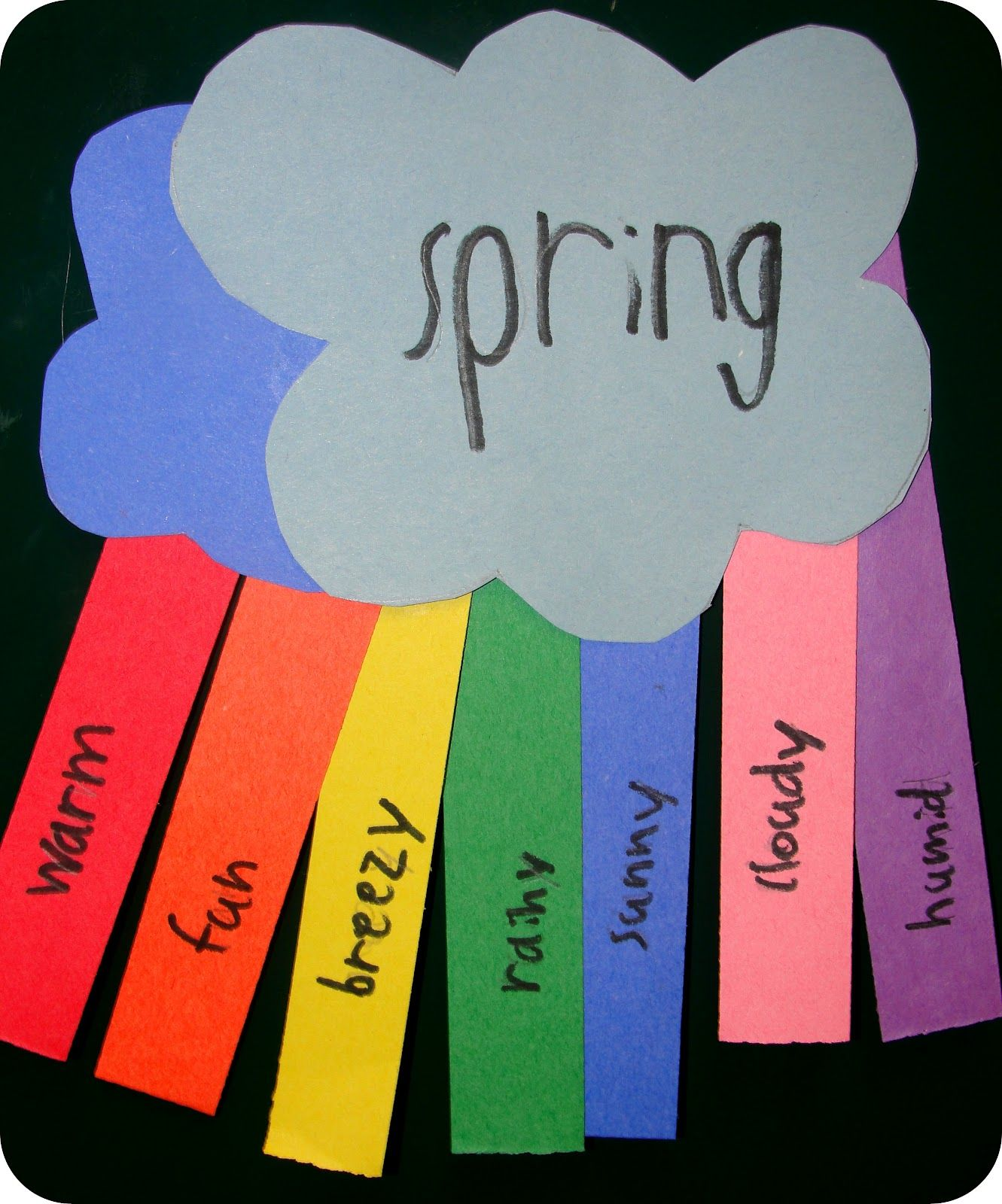 Adjectives Ybe Make The Colors Arches Of The Rainbow