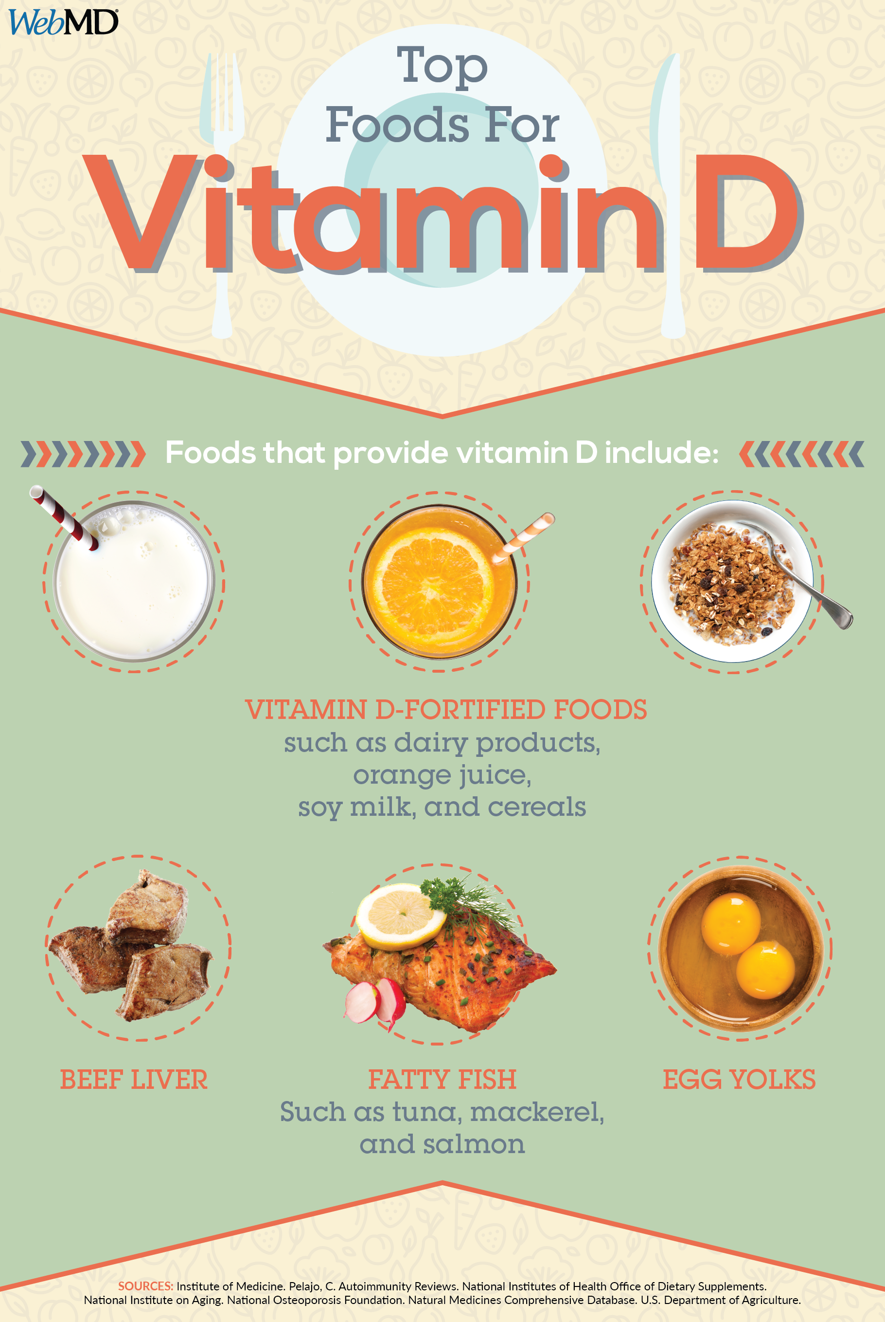 Calcium And Vitamin D Top Food Sources Vitamin D Rich Food Food Nutrition