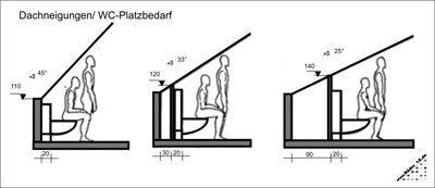 wc unter dachschr gen einfamilienhaus pinterest badezimmer dachschr ge und badezimmer. Black Bedroom Furniture Sets. Home Design Ideas