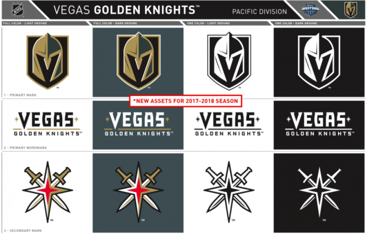 Pass Or Fail Vegas Golden Knights Primary And Secondary Logos Vegas Golden Knights Vegas Golden Knights Logo Golden Knights